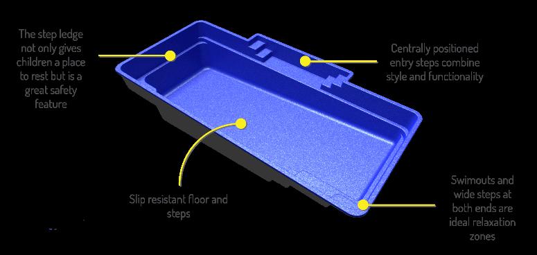 3D Representation of the Vogue fibreglass pool shape
