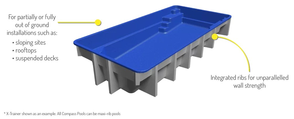 Small above ground fibreglass pools possible thanks to Maxi Rib
